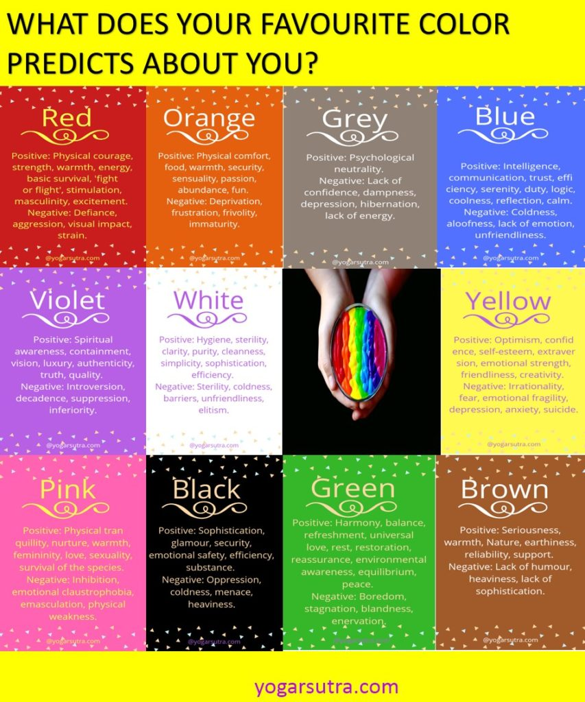 What is your # favorite color and what does it predicts about you! All about #color psychology. Explanation about your seven body chakra.