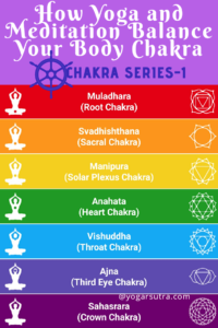 How yoga and meditation balance body chakra. Learn here about 7 body chakras their colors, bija mantra and associated yoga poses.