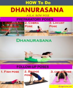How to do #Dhanurasana or #Bow Pose. Preparatory and follow up poses.