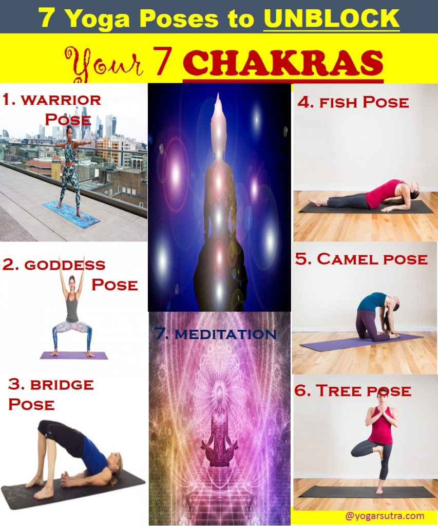 These are the 7 best yoga poses to unblock your 7 chakras. #chakra balancing #chakra yoga